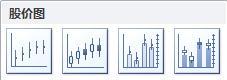 股价图(Stock chart)